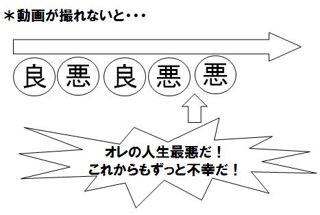 f:id:YUKAHISA:20191028053947p:plain