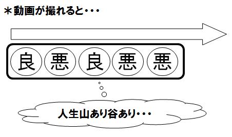 f:id:YUKAHISA:20191028054104p:plain