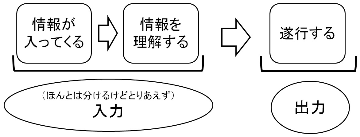 f:id:YUKAHISA:20191102005814j:plain