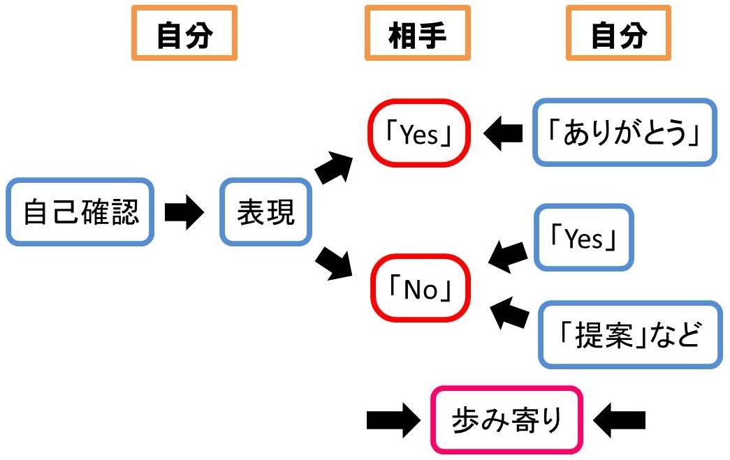 f:id:YUKAHISA:20200222164831j:plain