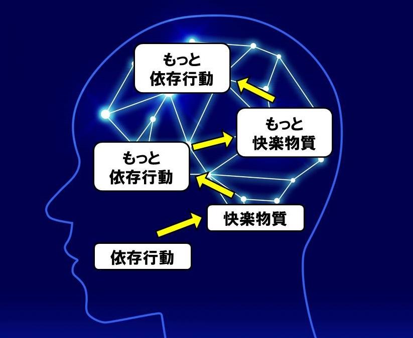 f:id:YUKAHISA:20200329121709j:plain