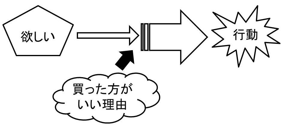 f:id:YUKAHISA:20200416223036p:plain