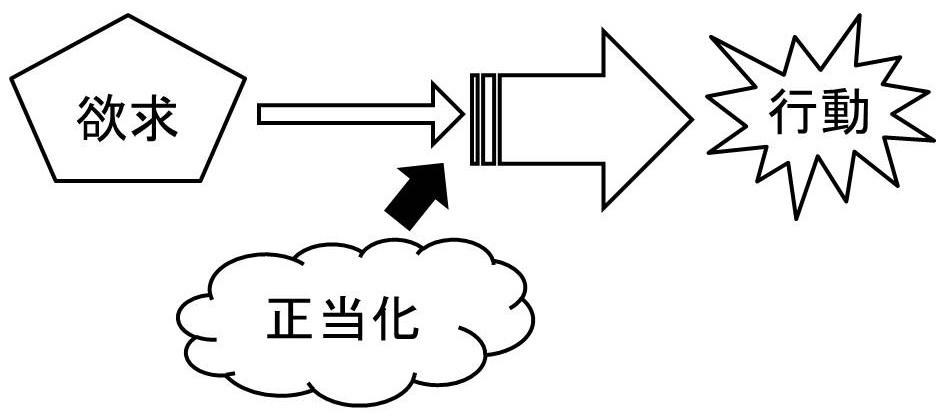 f:id:YUKAHISA:20200416223126j:plain
