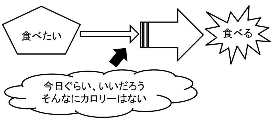 f:id:YUKAHISA:20200416223200j:plain