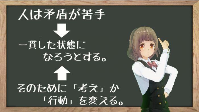 f:id:YUKAHISA:20200809095905j:plain