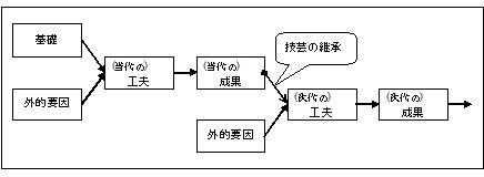 f:id:Y_Shigaraki:20161008094546j:plain