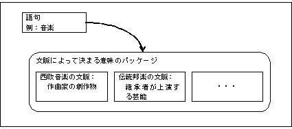 f:id:Y_Shigaraki:20170208202859j:plain
