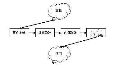 f:id:Y_Shigaraki:20170210201045j:plain