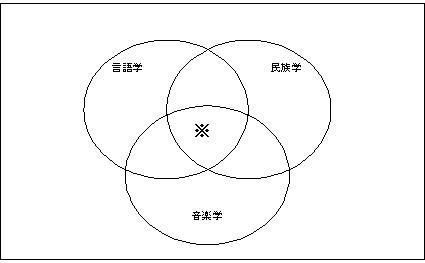 f:id:Y_Shigaraki:20170211155257j:plain