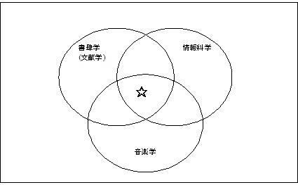 f:id:Y_Shigaraki:20170211155311j:plain