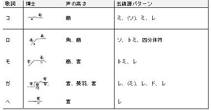 f:id:Y_Shigaraki:20170222143444j:plain