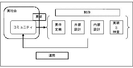 f:id:Y_Shigaraki:20170517232930j:plain