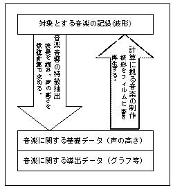 f:id:Y_Shigaraki:20180114202757j:plain