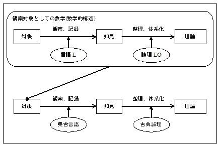 f:id:Y_Shigaraki:20180123211049j:plain