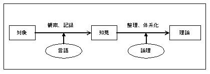 f:id:Y_Shigaraki:20180123211111j:plain