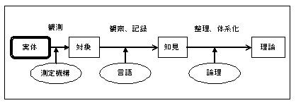 f:id:Y_Shigaraki:20180123211135j:plain