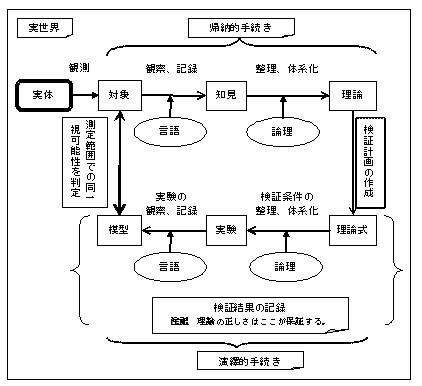 f:id:Y_Shigaraki:20180123211201j:plain