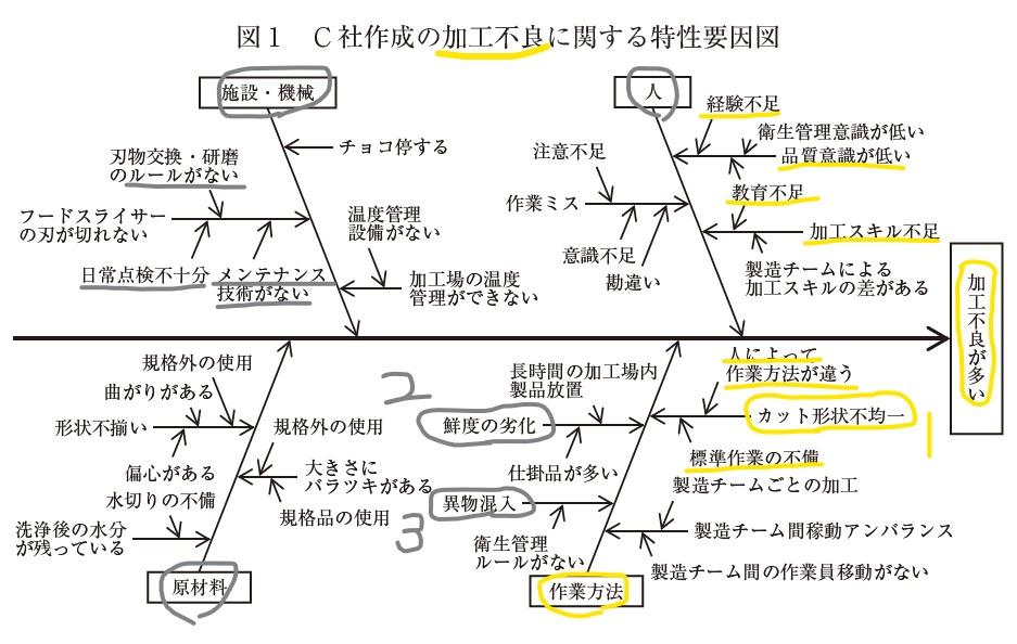 f:id:Y_Shin:20200604010223j:plain