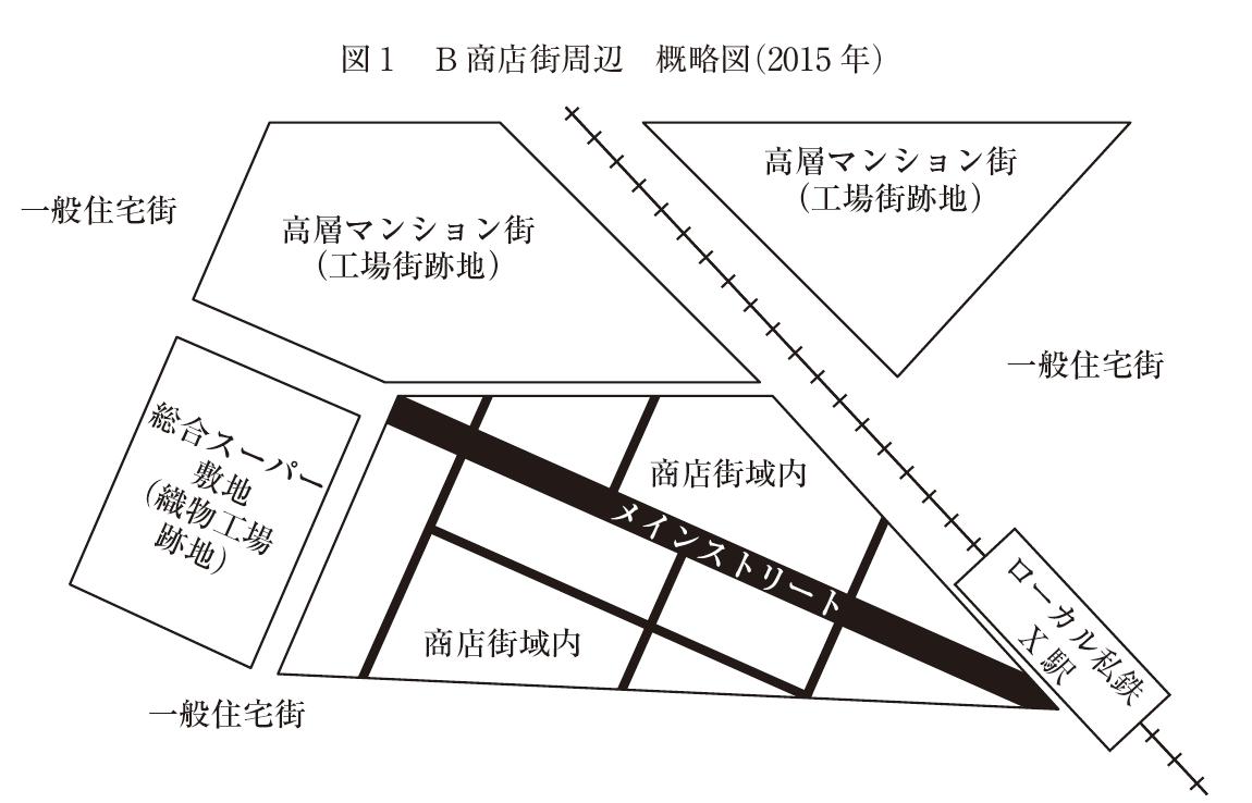 f:id:Y_Shin:20200613173202p:plain