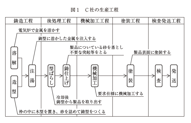 f:id:Y_Shin:20200624001200p:plain
