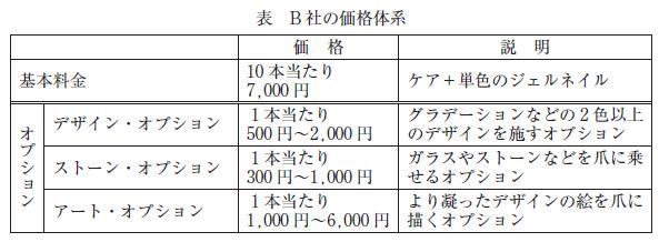 f:id:Y_Shin:20200731004037p:plain