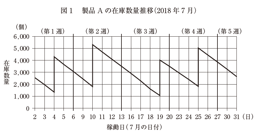 f:id:Y_Shin:20200829015620p:plain