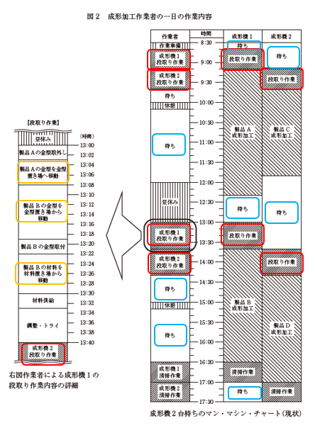 f:id:Y_Shin:20200830223544p:plain