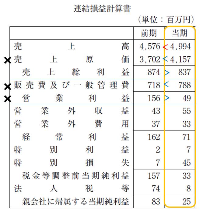 f:id:Y_Shin:20200905162547p:plain