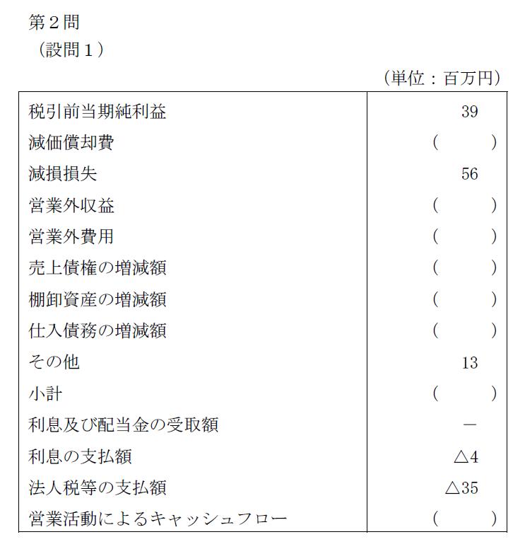 f:id:Y_Shin:20200927131501p:plain