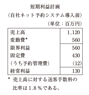 f:id:Y_Shin:20201007232542p:plain
