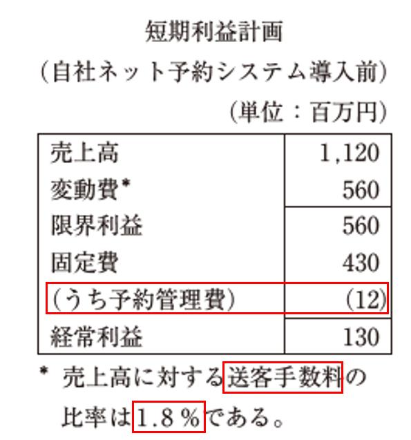 f:id:Y_Shin:20201008004640p:plain