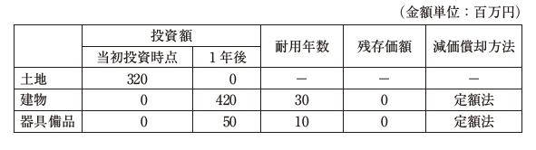 f:id:Y_Shin:20201008020140p:plain