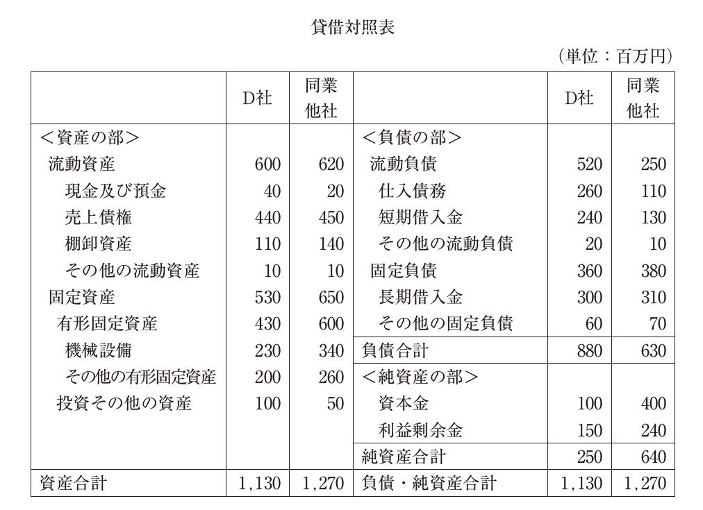 f:id:Y_Shin:20201014013420p:plain