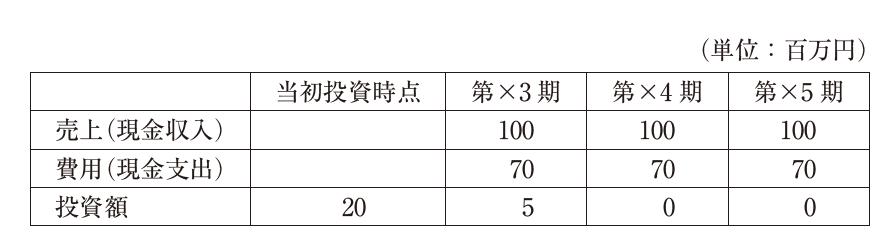 f:id:Y_Shin:20201014233000p:plain