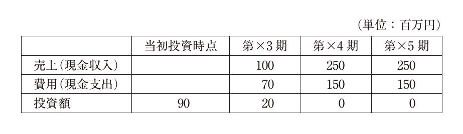 f:id:Y_Shin:20201014233043p:plain