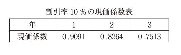 f:id:Y_Shin:20201014233146p:plain