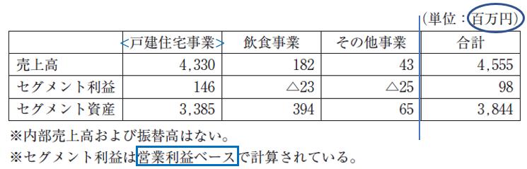 f:id:Y_Shin:20201203015109p:plain