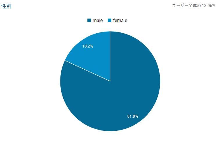 f:id:Y_Shin:20210206021500p:plain