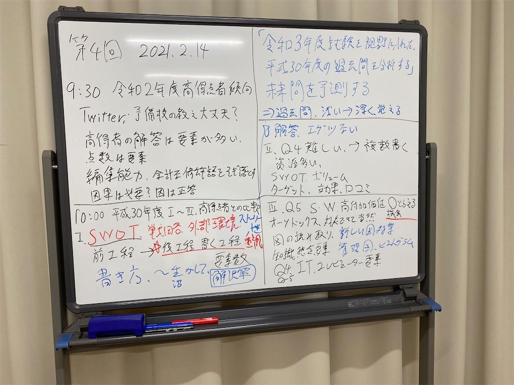 f:id:Y_Shin:20210214235003j:image