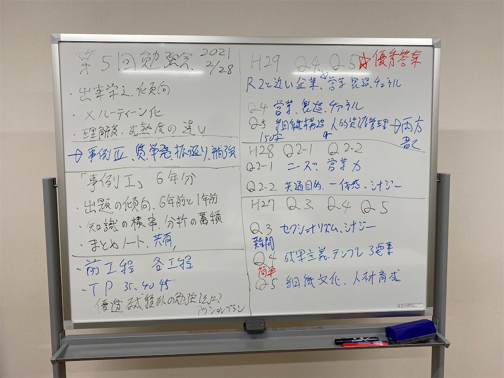 f:id:Y_Shin:20210228150328j:image