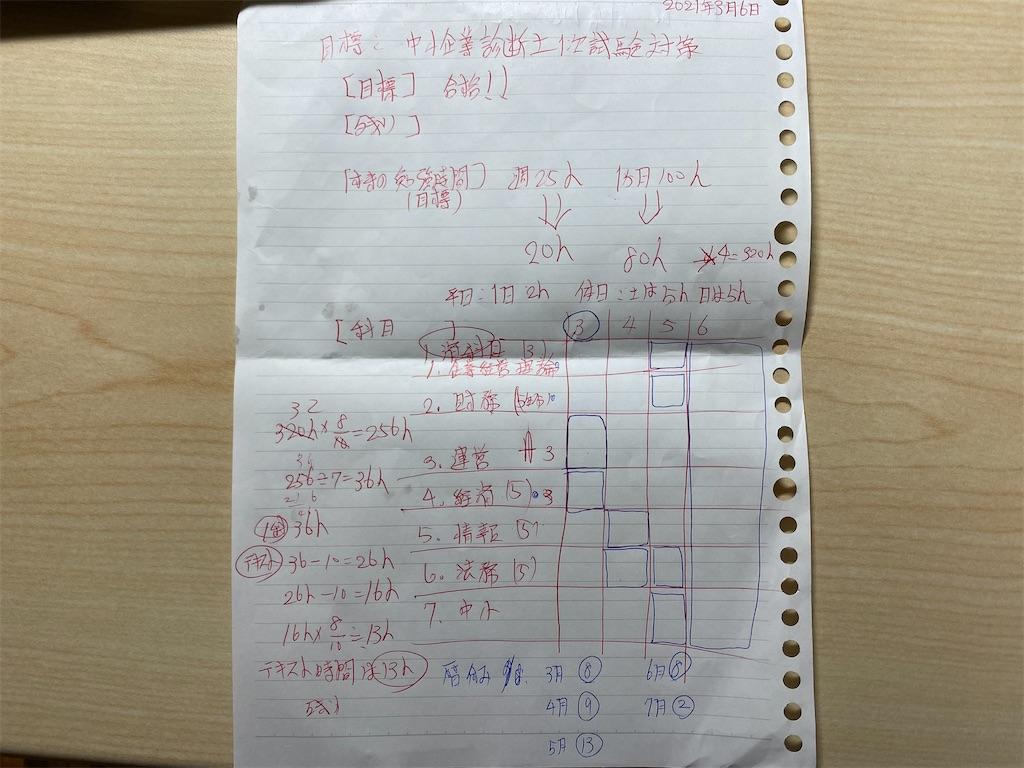 f:id:Y_Shin:20210308023210j:image