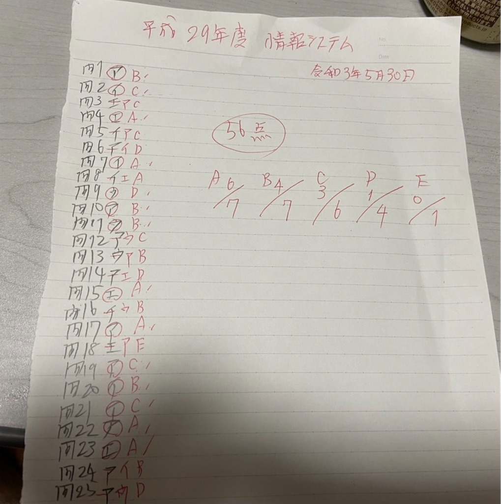 f:id:Y_Shin:20210605164617j:image