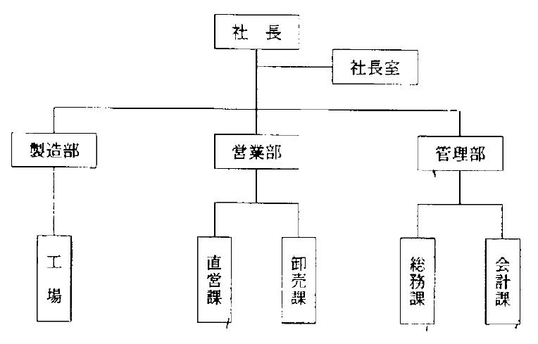 f:id:Y_Shin:20210727004030p:plain