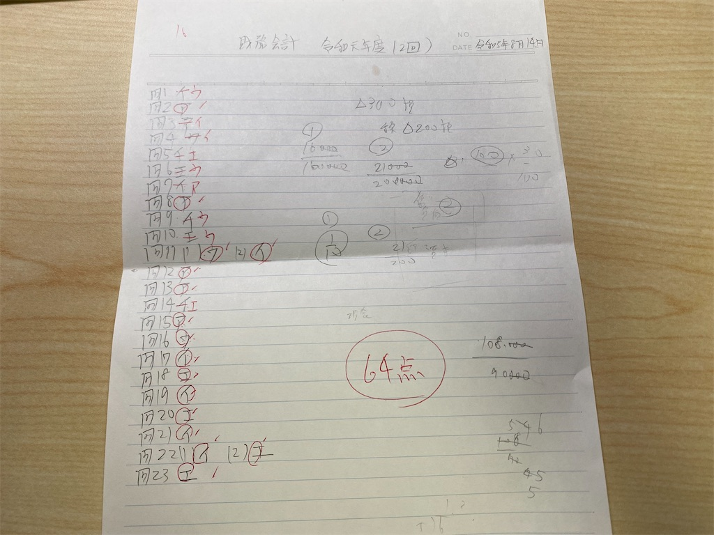 f:id:Y_Shin:20210815232056j:image