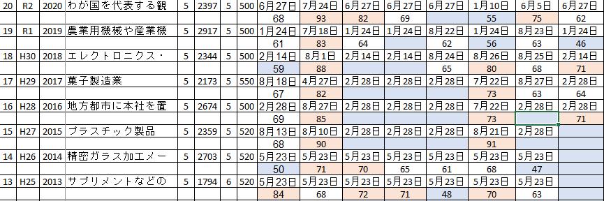f:id:Y_Shin:20210828014342p:plain