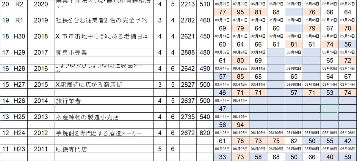 f:id:Y_Shin:20210904015333p:plain