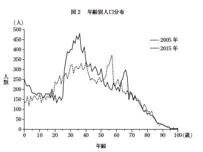 f:id:Y_Shin:20210910001030p:plain