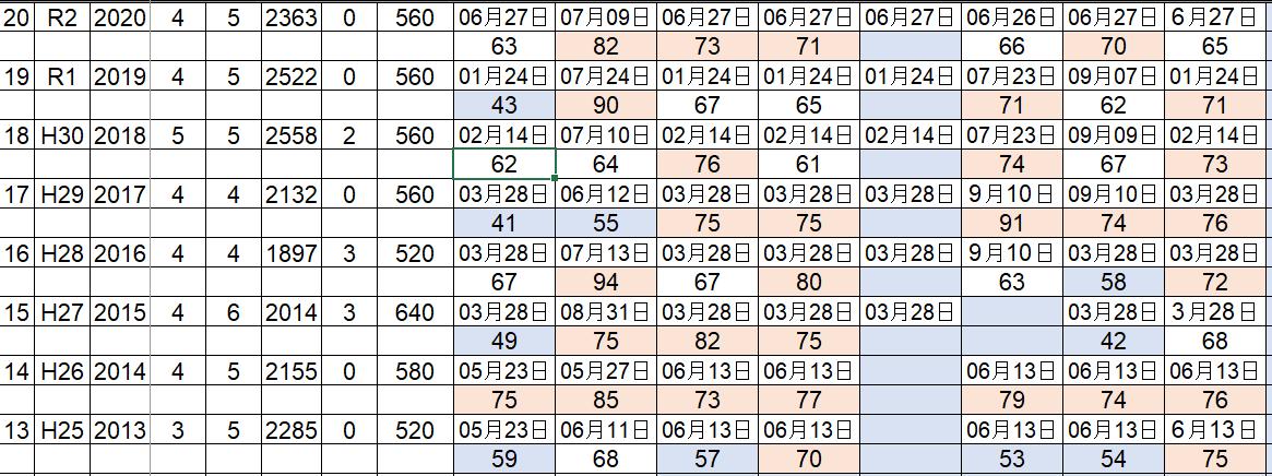 f:id:Y_Shin:20210911022223p:plain