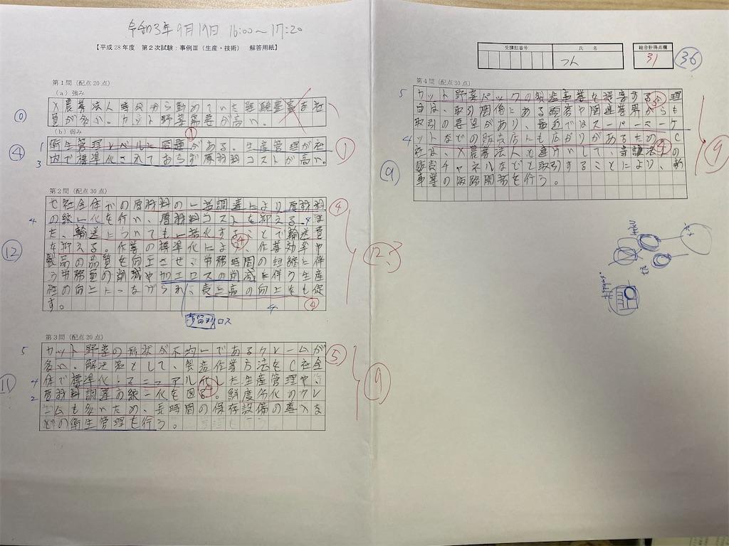 f:id:Y_Shin:20211001231641j:image