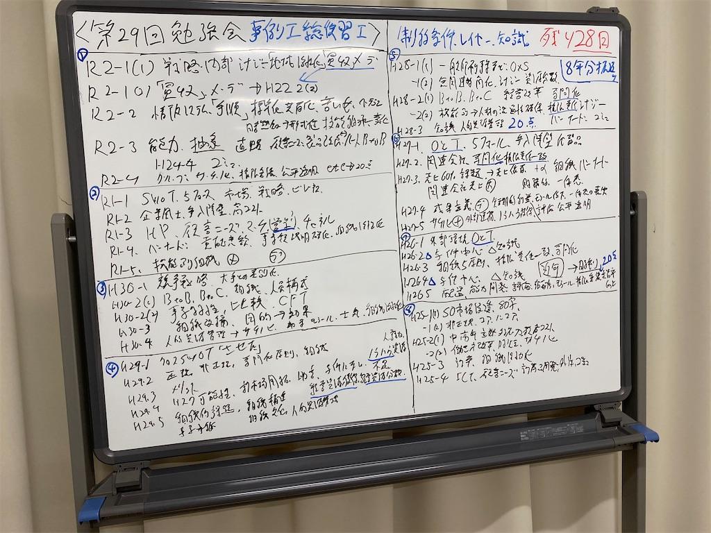 f:id:Y_Shin:20211011030411j:image